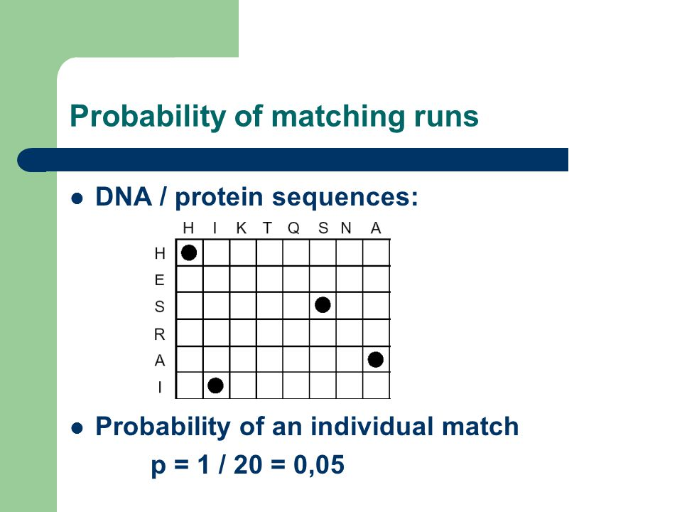 Probability of matching runs DNA / protein sequences: Probability of an individual match p = 1 / 20 = 0,05