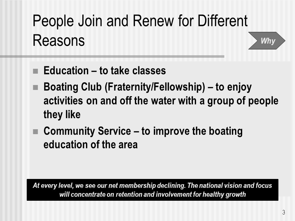 3 People Join and Renew for Different Reasons Education – to take classes Boating Club (Fraternity/Fellowship) – to enjoy activities on and off the water with a group of people they like Community Service – to improve the boating education of the area Why At every level, we see our net membership declining.