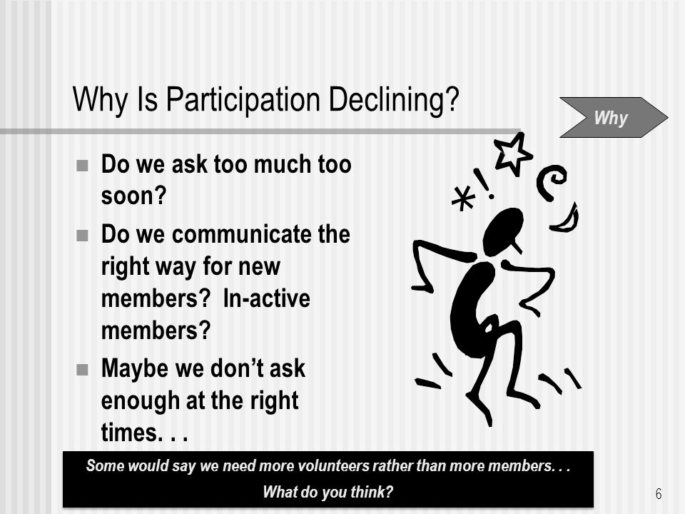 Why Is Participation Declining. Do we ask too much too soon.