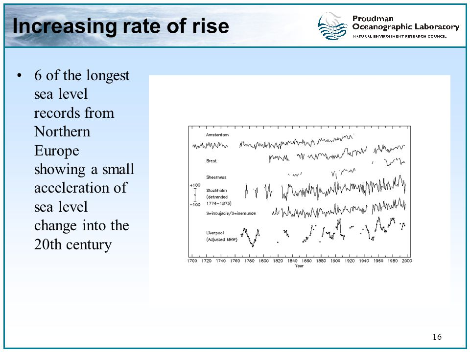 16 Increasing rate of rise 6 of the longest sea level records from Northern Europe showing a small acceleration of sea level change into the 20th century