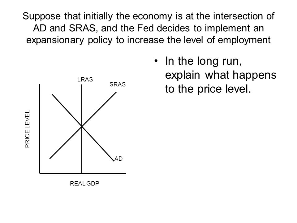 Suppose that initially the economy is at the intersection of AD and SRAS, and the Fed decides to implement an expansionary policy to increase the level of employment In the long run, explain what happens to the price level.