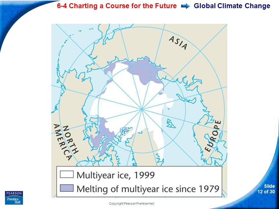 6-4 Charting a Course for the Future Slide 12 of 30 Copyright Pearson Prentice Hall Global Climate Change