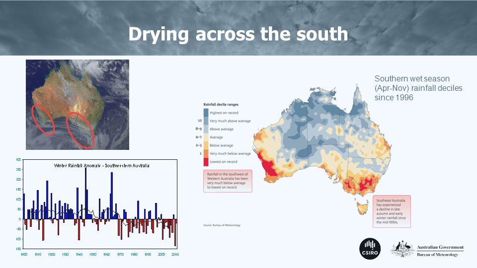 Southern wet season (Apr-Nov) rainfall deciles since 1996 Drying across the south