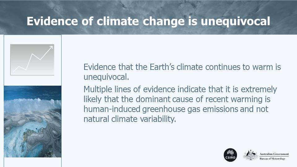 Evidence of climate change is unequivocal Evidence that the Earth's climate continues to warm is unequivocal.