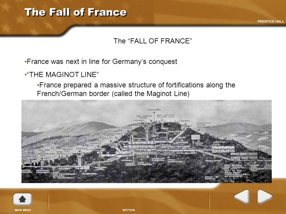 The FALL OF FRANCE France was next in line for Germany's conquest THE MAGINOT LINE France prepared a massive structure of fortifications along the French/German border (called the Maginot Line) The Fall of France