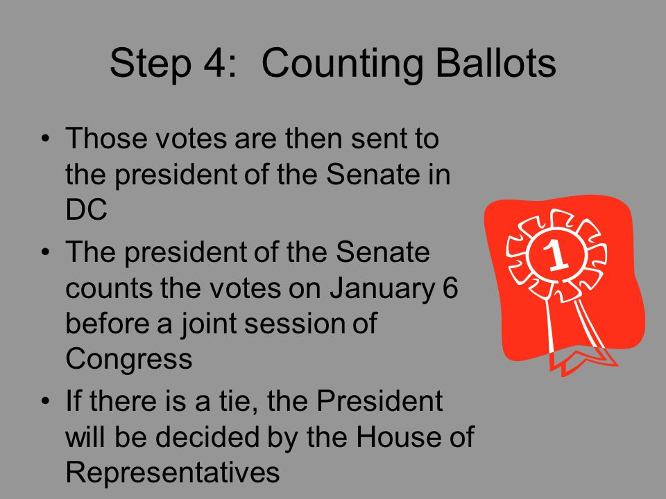 Step 3: Voting Meeting of Electors - Electors meet in each State capitol to cast votes for the candidate they represent (Monday after the 2 nd Wednesday in December).