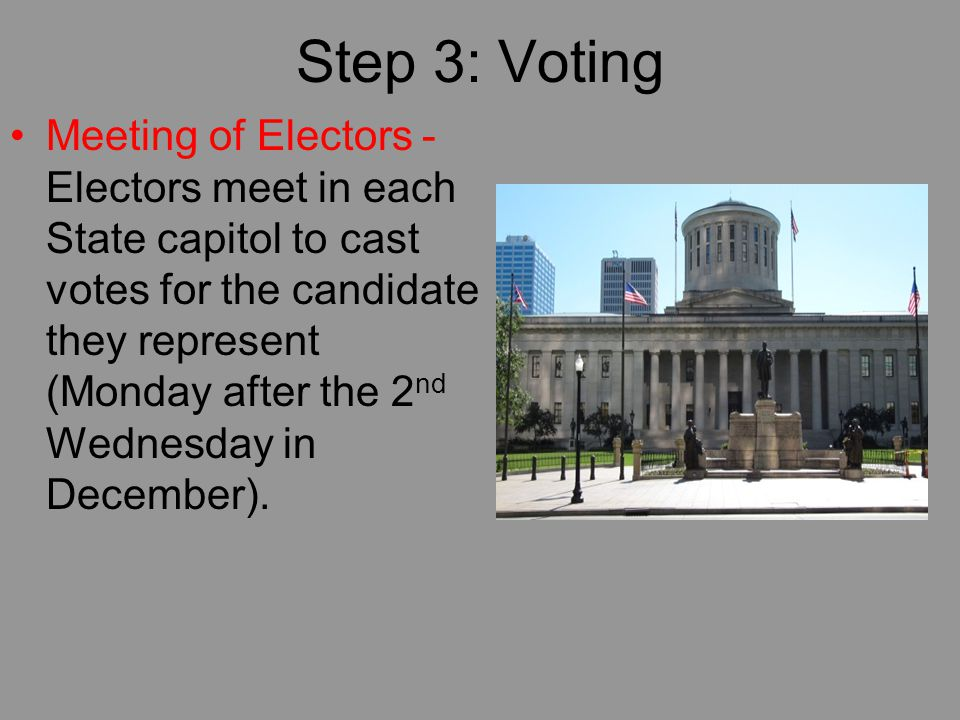 Step 2: Winner Take All Winner takes all –Candidate who wins the popular vote within a state…wins all of the electoral votes for that state 48 States –Nebraska and Maine have proportional system - each candidate gets some votes Majority rules –Candidate who wins the majority of votes wins the election Need 270 Votes to win
