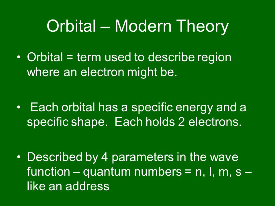 Orbital – Modern Theory Orbital = term used to describe region where an electron might be.