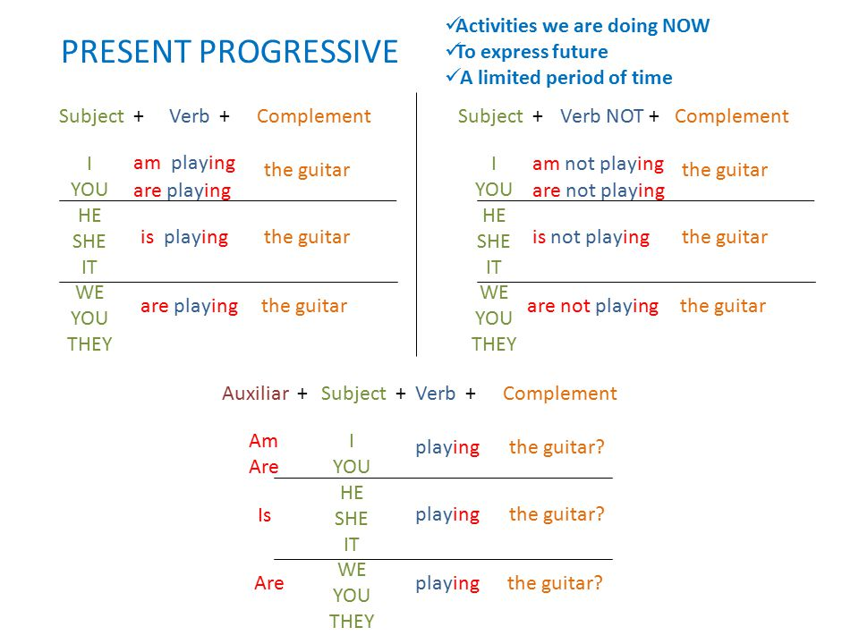 PRESENT PROGRESSIVE I YOU HE SHE IT WE YOU THEY Subject +Verb +Complement playing the guitar.