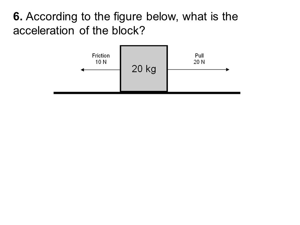 6. According to the figure below, what is the acceleration of the block