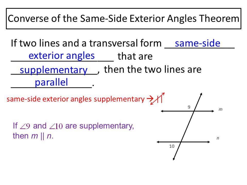 Converse of the Same-Side Exterior Angles Theorem If two lines and a transversal form _____________ ___________________ that are ________________, then the two lines are _______________.