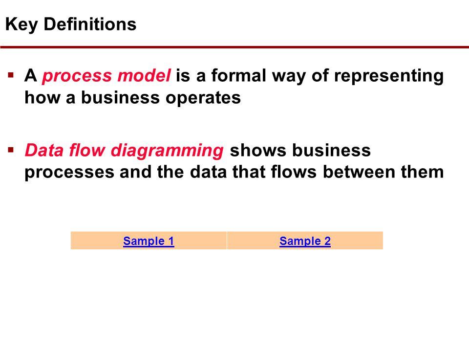 Data Flow Modelling Concepts  Data Flow Diagrams  External ...