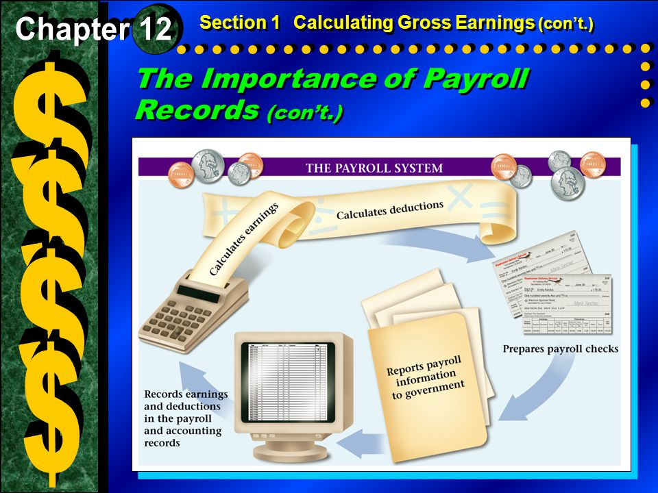 The Importance of Payroll Records (con't.) Section 1Calculating Gross Earnings (con't.)