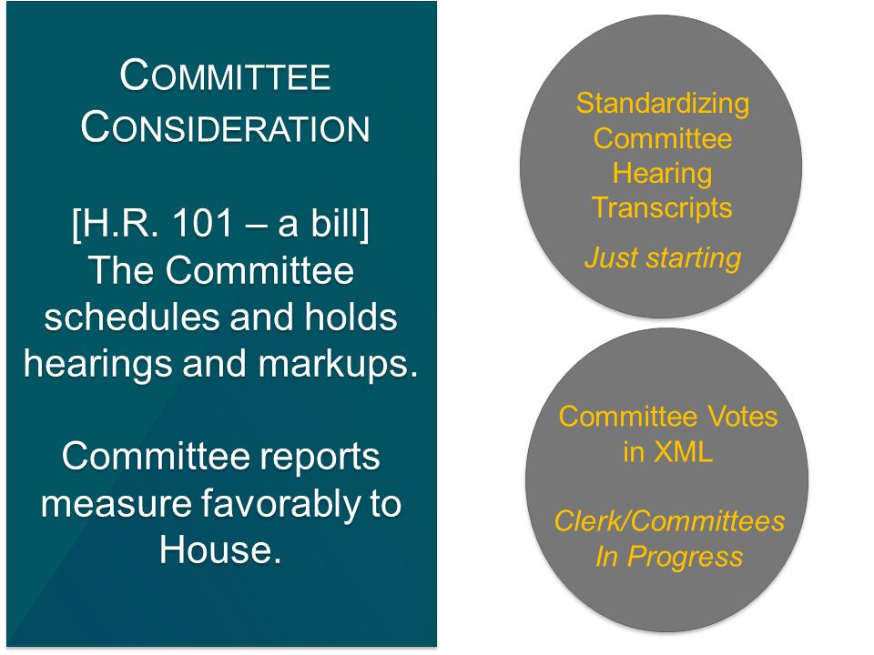 [H.R. 101 – a bill] The Committee schedules and holds hearings and markups.