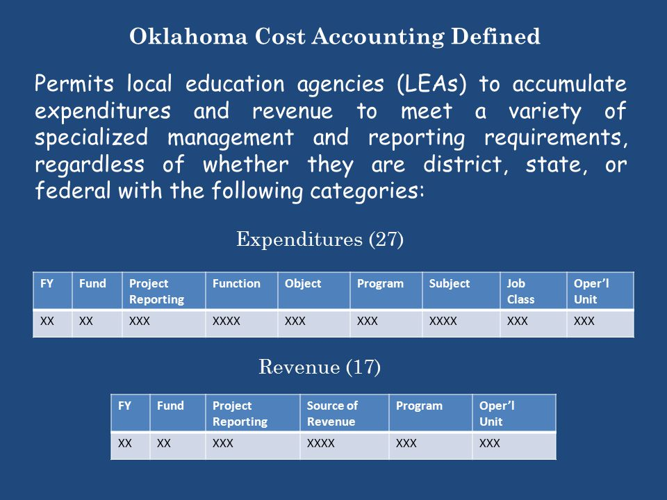 Oklahoma Cost Accounting Defined FYFundProject Reporting FunctionObjectProgramSubjectJob Class Oper'l Unit XX XXXXXXXXXX XXXXXXX Expenditures (27) Revenue (17) FYFundProject Reporting Source of Revenue ProgramOper'l Unit XX XXXXXXXXXX Permits local education agencies (LEAs) to accumulate expenditures and revenue to meet a variety of specialized management and reporting requirements, regardless of whether they are district, state, or federal with the following categories: