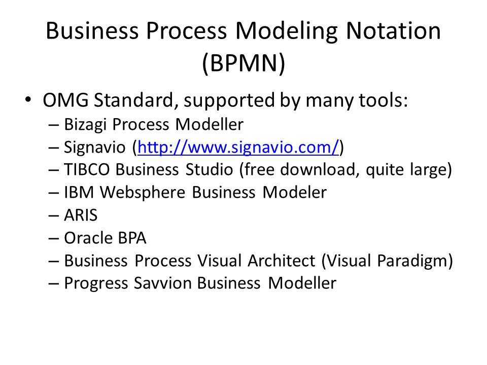 savvion process modeler software engineering