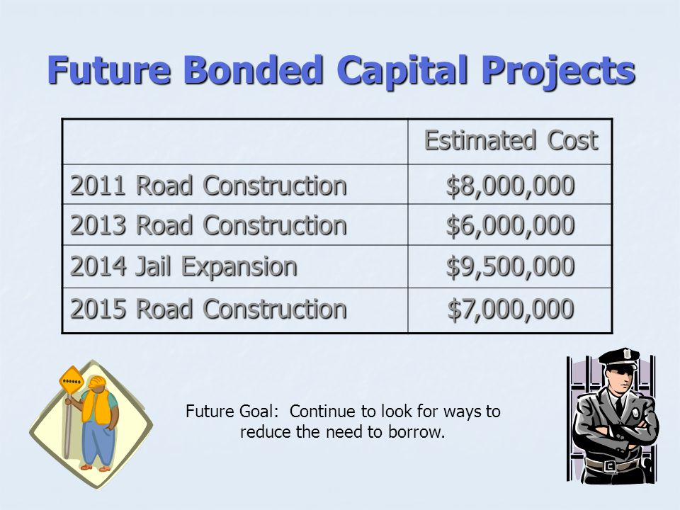 Future Bonded Capital Projects Estimated Cost 2011 Road Construction $8,000, Road Construction $6,000, Jail Expansion $9,500, Road Construction $7,000,000 Future Goal: Continue to look for ways to reduce the need to borrow.