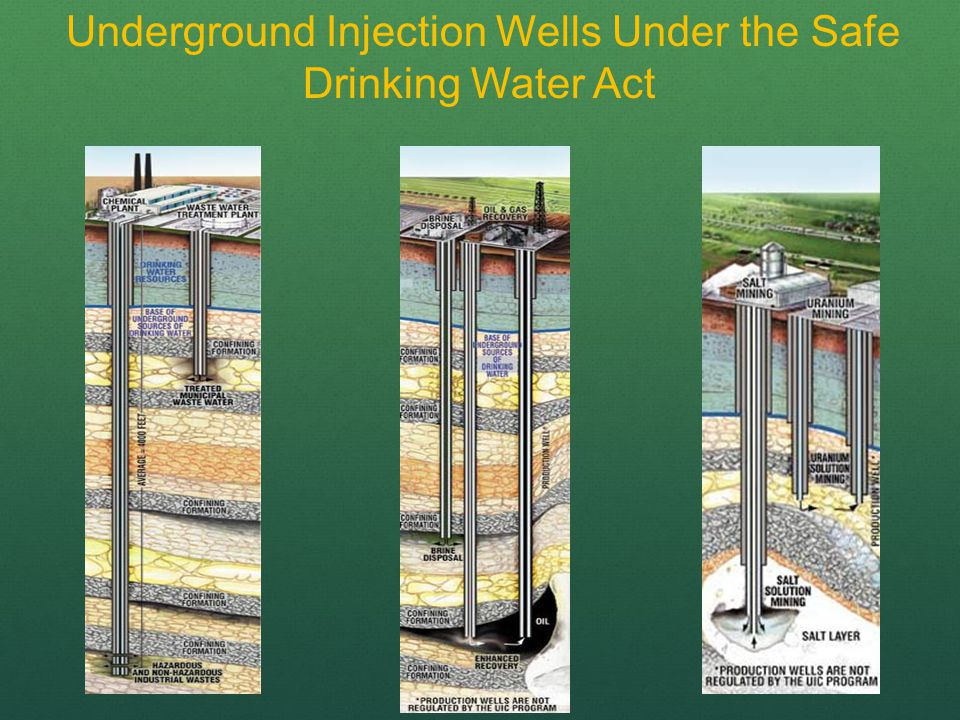 Underground Injection Wells Under the Safe Drinking Water Act