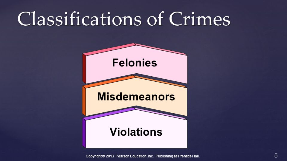Classifications of Crimes 5 Felonies Misdemeanors Violations Copyright © 2013 Pearson Education, Inc.