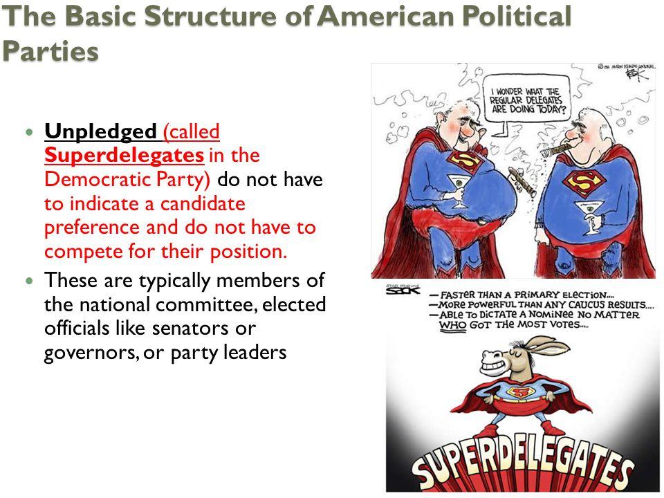 Voters And Voter Behavior Unit Chaps Political - Delegates and superdelegates
