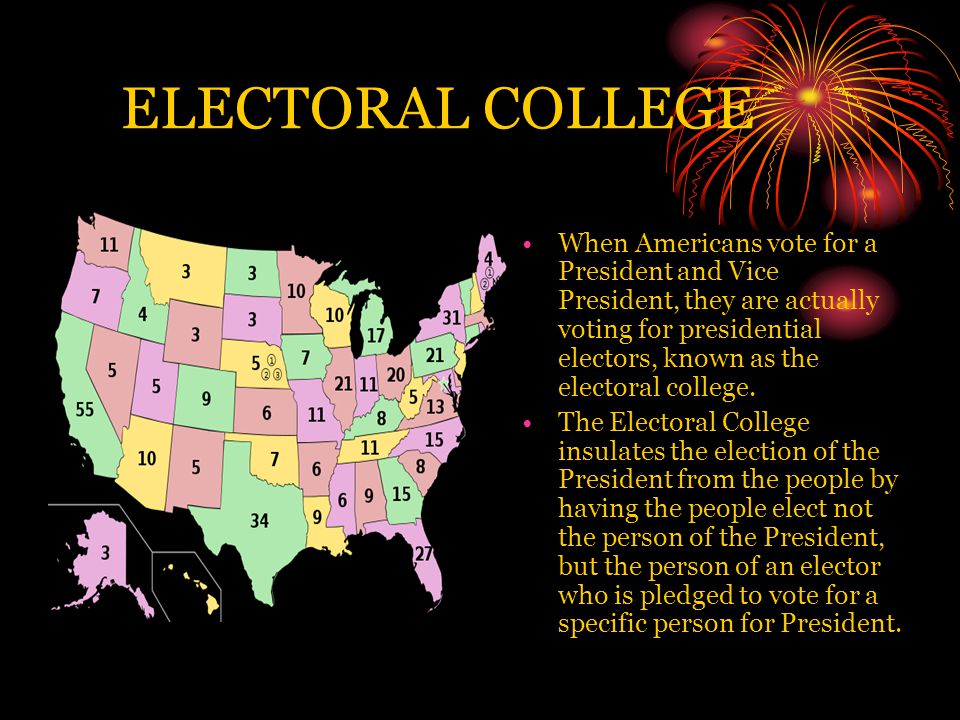 ELECTORAL COLLEGE When Americans vote for a President and Vice President, they are actually voting for presidential electors, known as the electoral college.