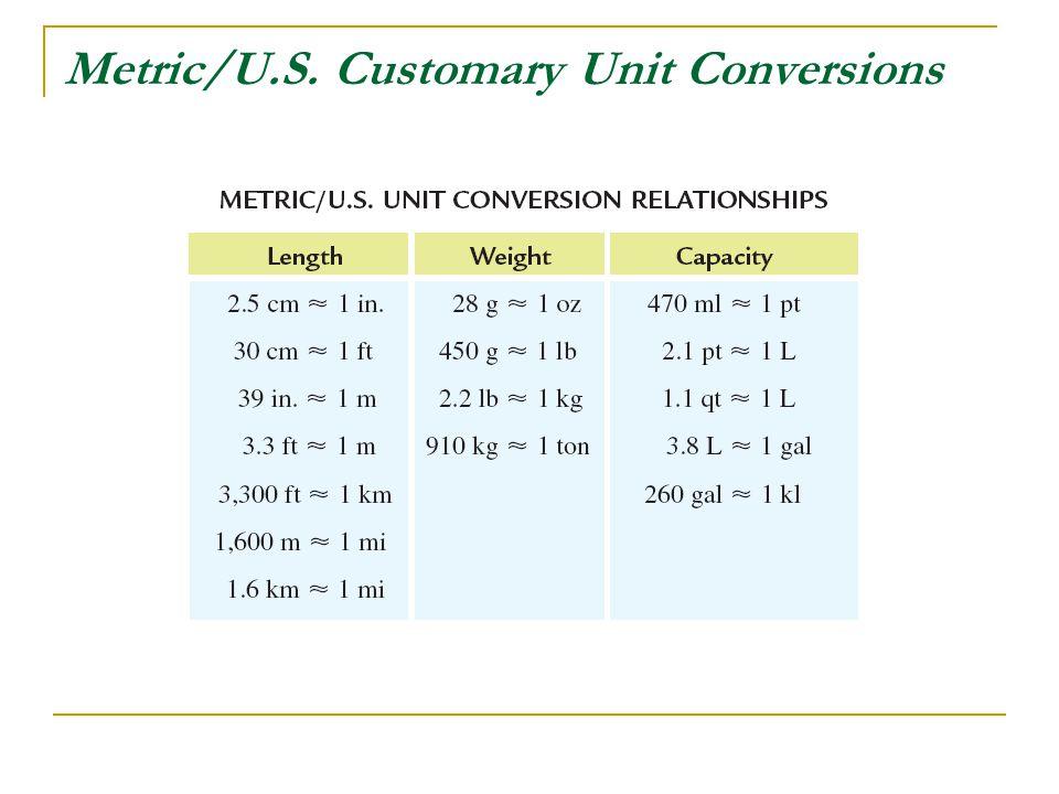 Metric Weight Conversion Chart Erkalnathandedecker