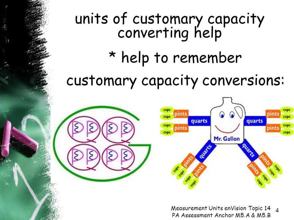 4 units of customary capacity converting help Measurement Units enVision Topic 14 PA Assessment Anchor M5.A & M5.B * help to remember customary capacity conversions: