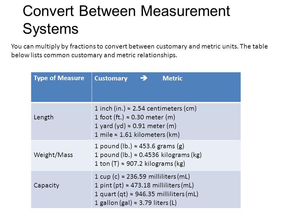 yards meters conversion