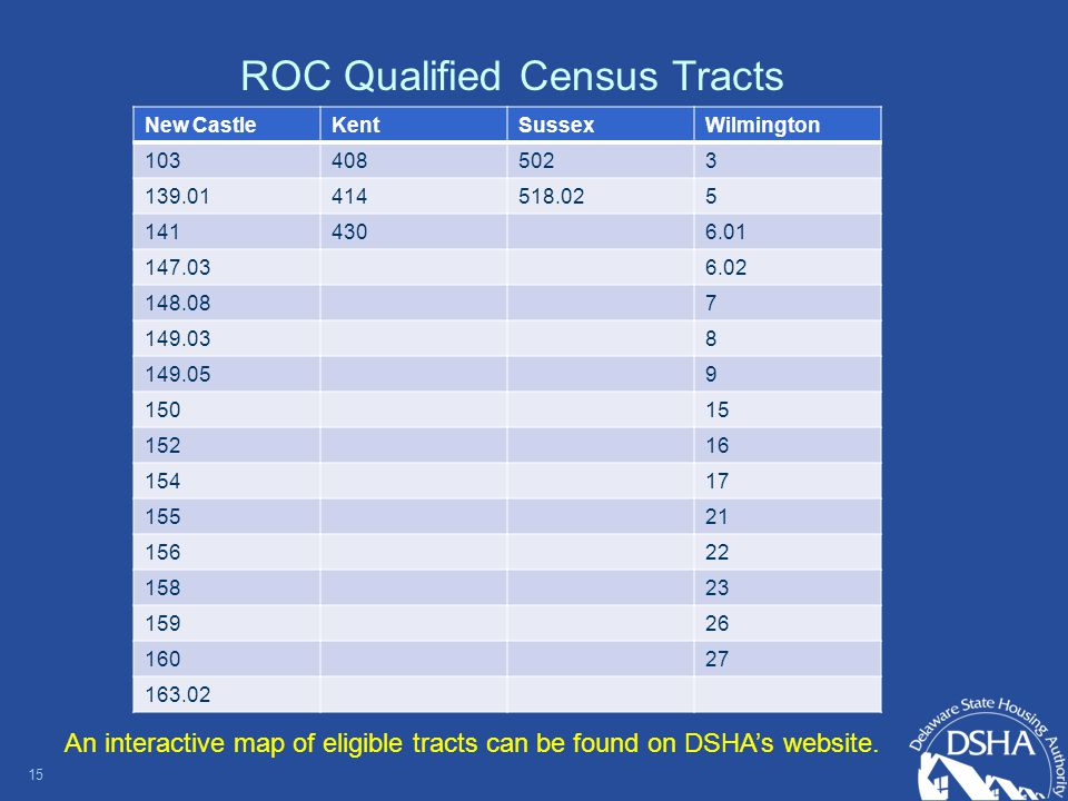 New CastleKentSussexWilmington ROC Qualified Census Tracts 15 An interactive map of eligible tracts can be found on DSHA's website.