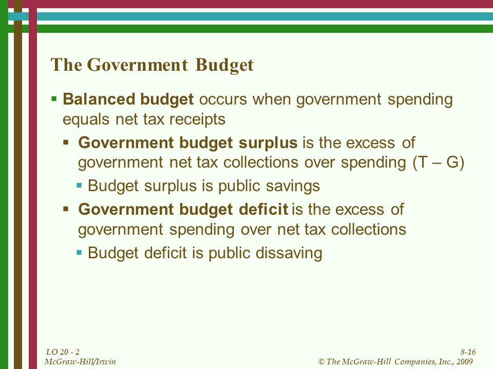 8-16 © The McGraw-Hill Companies, Inc., 2009 McGraw-Hill/Irwin LO The Government Budget  Balanced budget occurs when government spending equals net tax receipts  Government budget surplus is the excess of government net tax collections over spending (T – G)  Budget surplus is public savings  Government budget deficit is the excess of government spending over net tax collections  Budget deficit is public dissaving