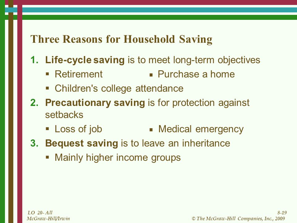 8-19 © The McGraw-Hill Companies, Inc., 2009 McGraw-Hill/Irwin LO 20- All Three Reasons for Household Saving 1.Life-cycle saving is to meet long-term objectives  Retirement ■ Purchase a home  Children s college attendance 2.Precautionary saving is for protection against setbacks  Loss of job ■ Medical emergency 3.Bequest saving is to leave an inheritance  Mainly higher income groups