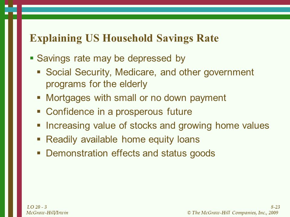 8-23 © The McGraw-Hill Companies, Inc., 2009 McGraw-Hill/Irwin LO Explaining US Household Savings Rate  Savings rate may be depressed by  Social Security, Medicare, and other government programs for the elderly  Mortgages with small or no down payment  Confidence in a prosperous future  Increasing value of stocks and growing home values  Readily available home equity loans  Demonstration effects and status goods