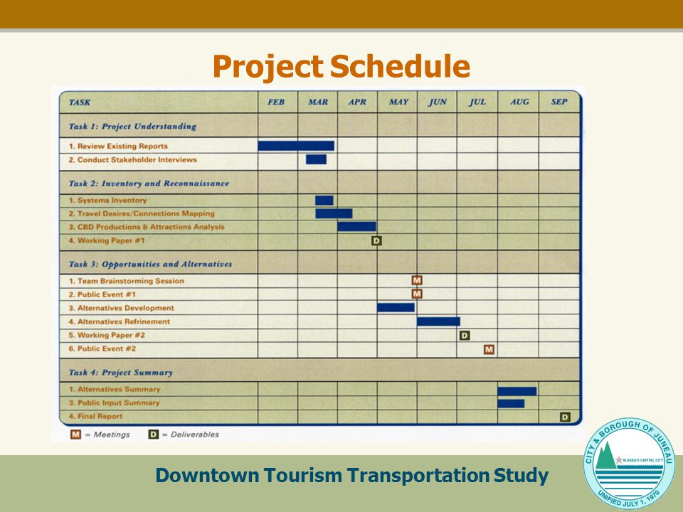 Downtown Tourism Transportation Study Project Schedule