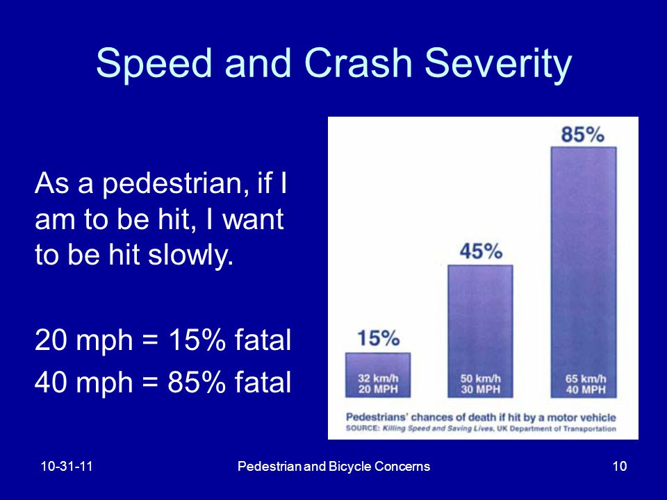 Pedestrian and Bicycle Concerns10 Speed and Crash Severity As a pedestrian, if I am to be hit, I want to be hit slowly.