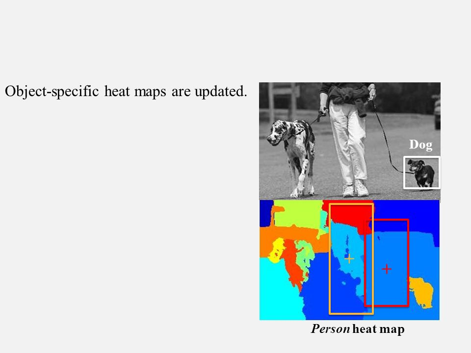 Object-specific heat maps are updated. + Dog Person heat map +