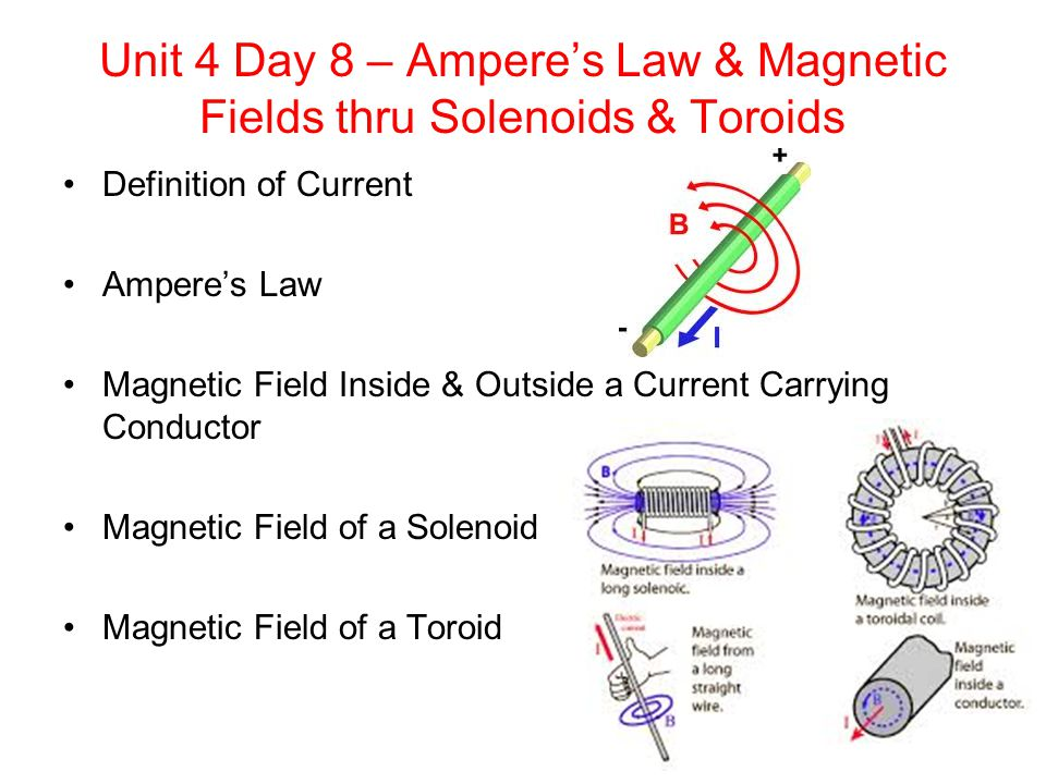 Unit 4 Day 8 – Ampere's Law & Magnetic Fields thru Solenoids & Toroids Definition of Current Ampere's Law Magnetic Field Inside & Outside a Current Carrying Conductor Magnetic Field of a Solenoid Magnetic Field of a Toroid