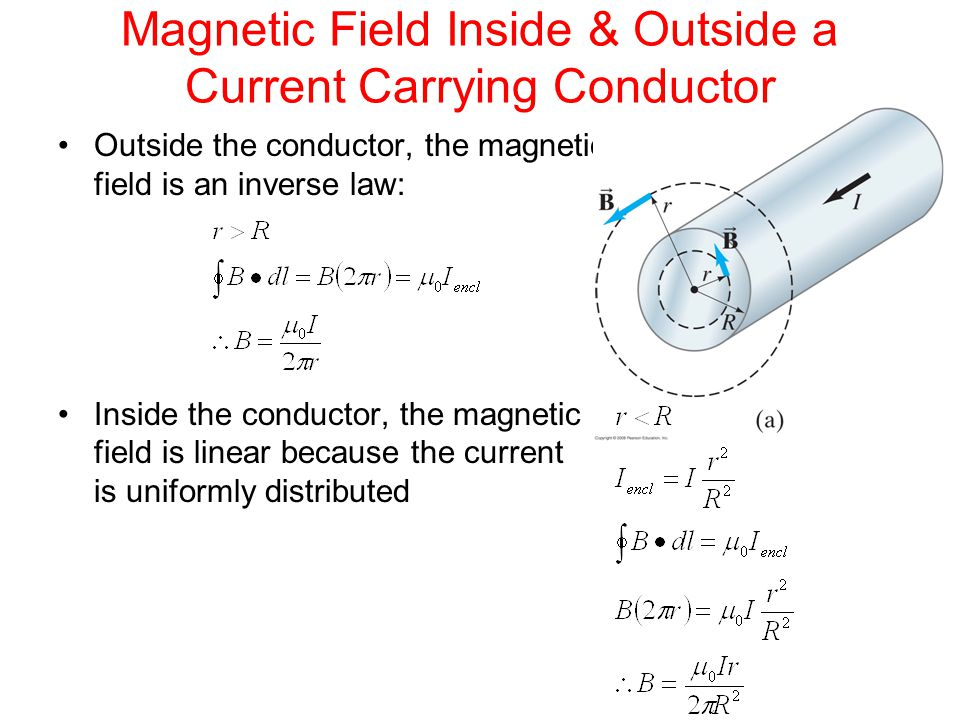 Magnetic Field Inside & Outside a Current Carrying Conductor Outside the conductor, the magnetic field is an inverse law: Inside the conductor, the magnetic field is linear because the current is uniformly distributed