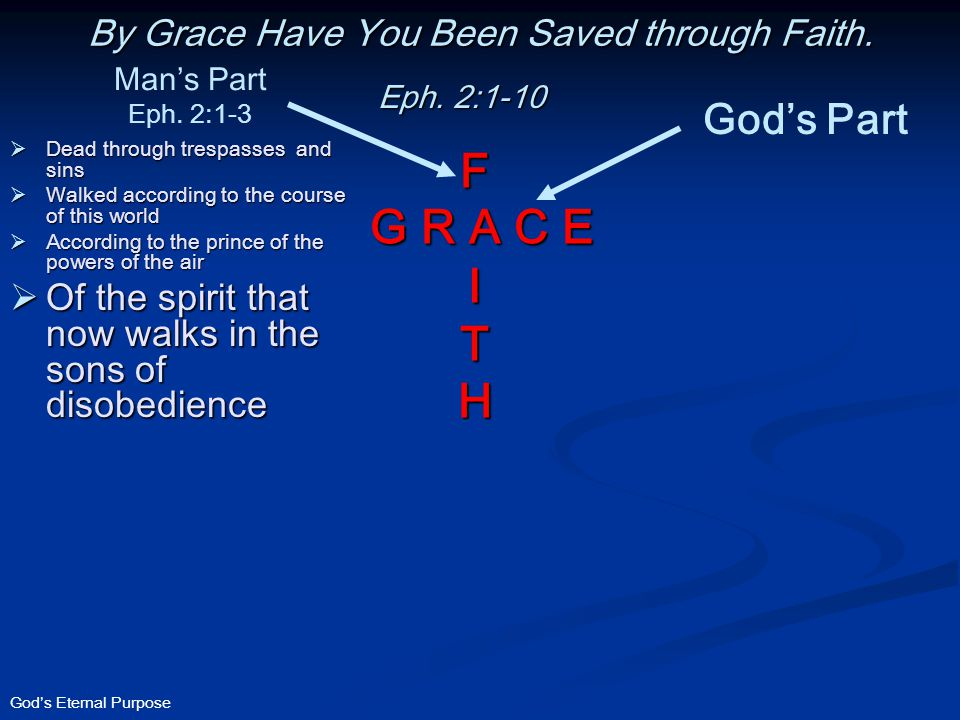 God's Eternal Purpose  Dead through trespasses and sins  Walked according to the course of this world  According to the prince of the powers of the air  Of the spirit that now walks in the sons of disobedience By Grace Have You Been Saved through Faith.