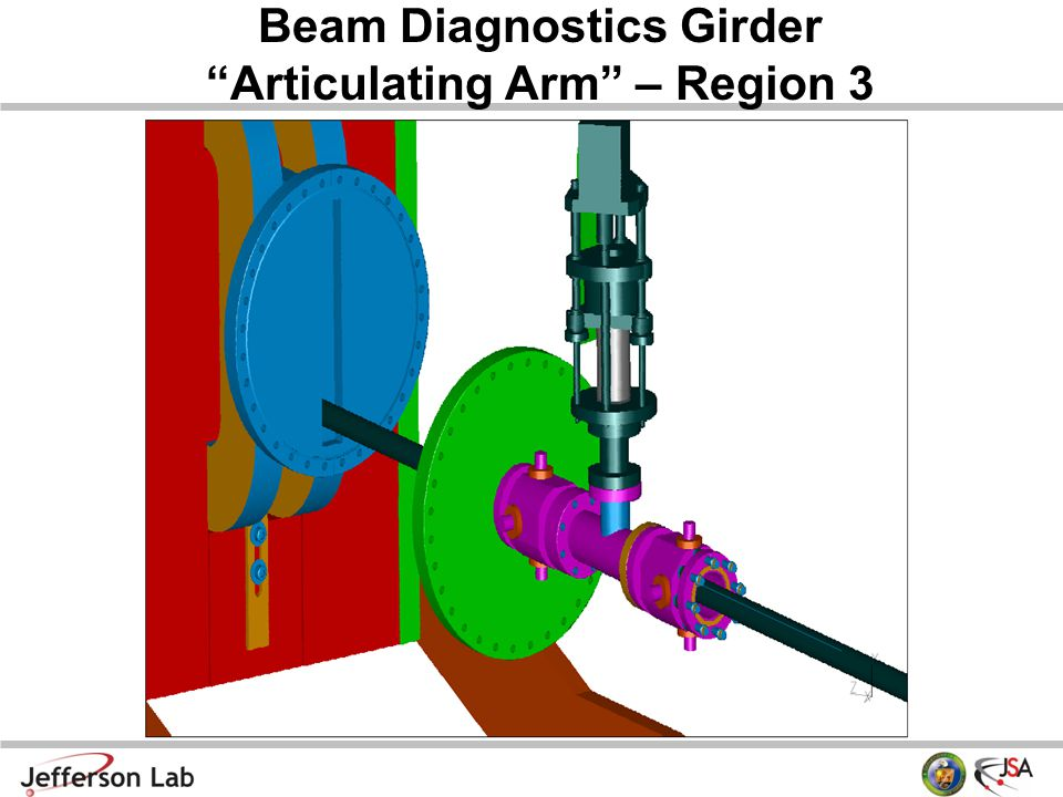 Beam Diagnostics Girder Articulating Arm – Region 3