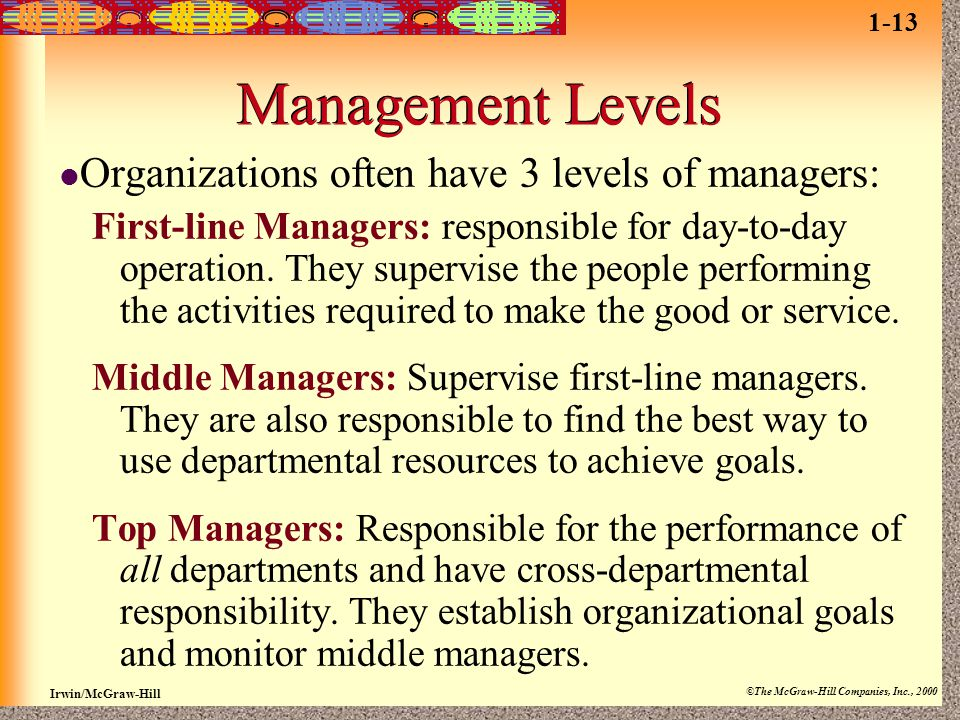 Irwin/McGraw-Hill ©The McGraw-Hill Companies, Inc., 2000 Management Levels Organizations often have 3 levels of managers: First-line Managers: respons