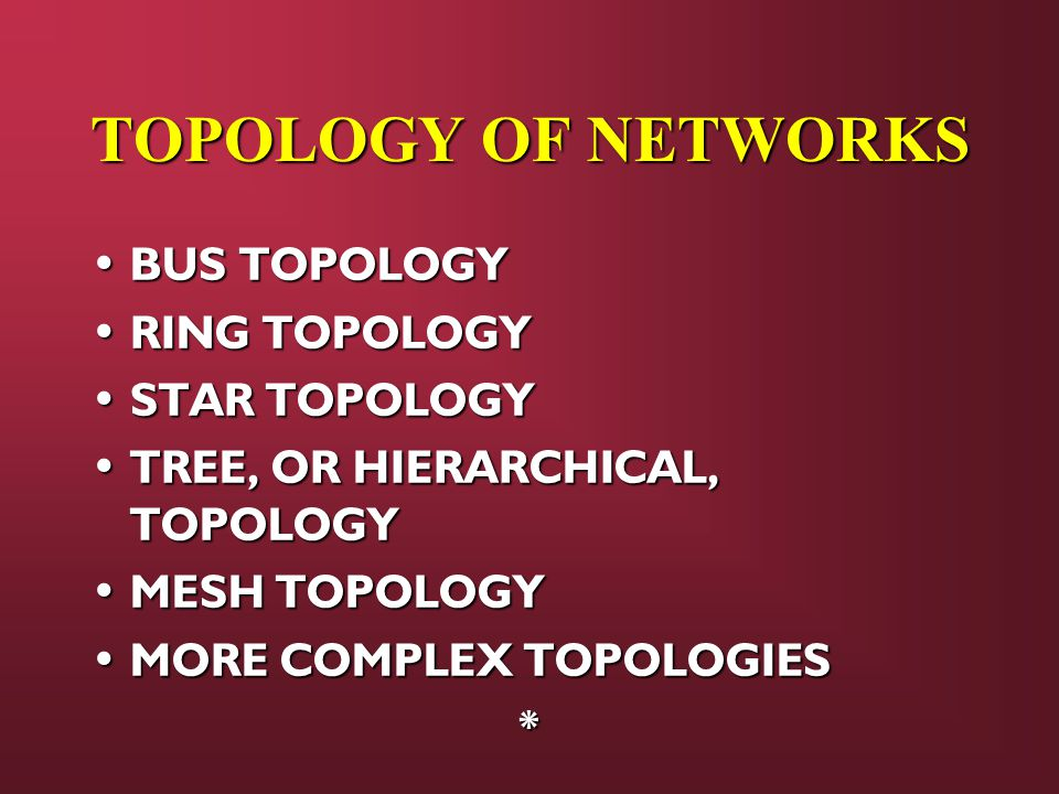 TOPOLOGY OF NETWORKS BUS TOPOLOGY BUS TOPOLOGY RING TOPOLOGY RING TOPOLOGY STAR TOPOLOGY STAR TOPOLOGY TREE, OR HIERARCHICAL, TOPOLOGY TREE, OR HIERARCHICAL, TOPOLOGY MESH TOPOLOGY MESH TOPOLOGY MORE COMPLEX TOPOLOGIES MORE COMPLEX TOPOLOGIES*