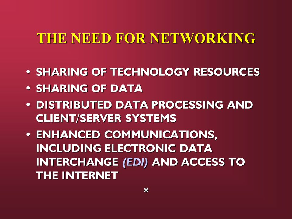 THE NEED FOR NETWORKING SHARING OF TECHNOLOGY RESOURCES SHARING OF TECHNOLOGY RESOURCES SHARING OF DATA SHARING OF DATA DISTRIBUTED DATA PROCESSING AND CLIENT/SERVER SYSTEMS DISTRIBUTED DATA PROCESSING AND CLIENT/SERVER SYSTEMS ENHANCED COMMUNICATIONS, INCLUDING ELECTRONIC DATA INTERCHANGE (EDI) AND ACCESS TO THE INTERNET ENHANCED COMMUNICATIONS, INCLUDING ELECTRONIC DATA INTERCHANGE (EDI) AND ACCESS TO THE INTERNET*