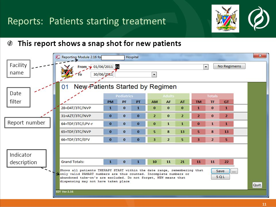 11 Reports: Patients starting treatment This report shows a snap shot for new patients Indicator description Facility name Date filter Report number