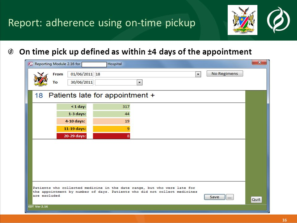 16 Report: adherence using on-time pickup On time pick up defined as within ±4 days of the appointment