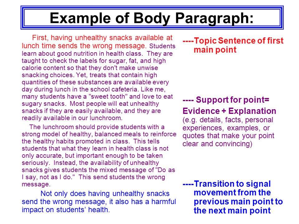 Paragraph Writing Assignment