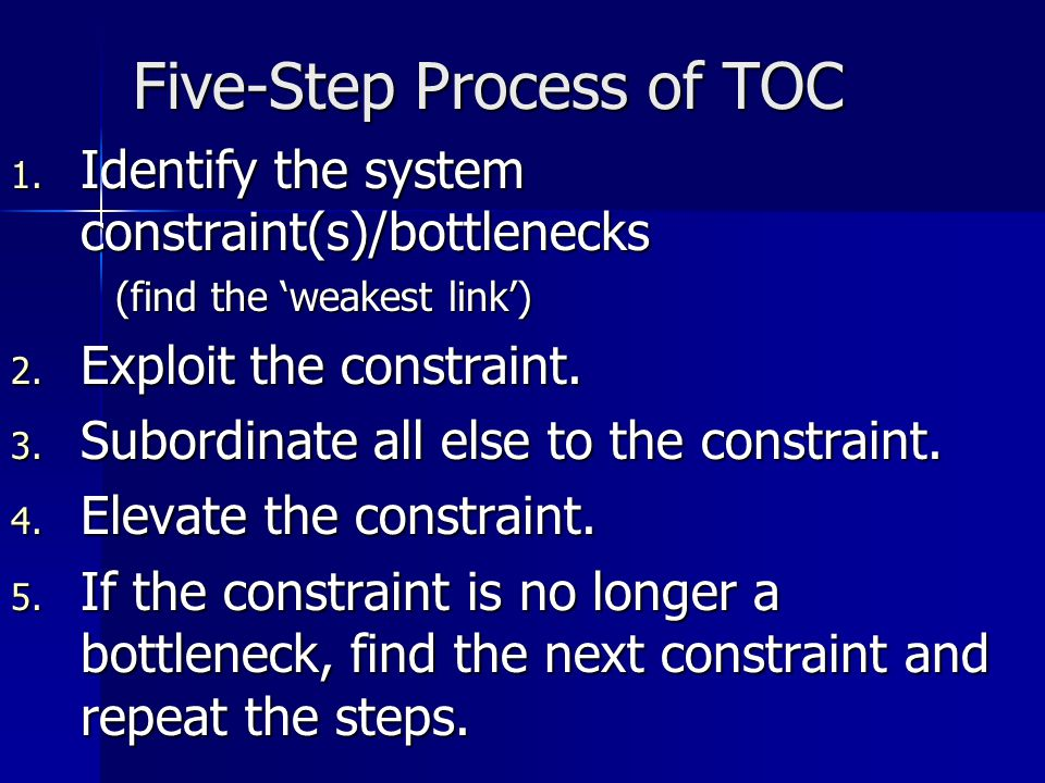 Five-Step Process of TOC 1.