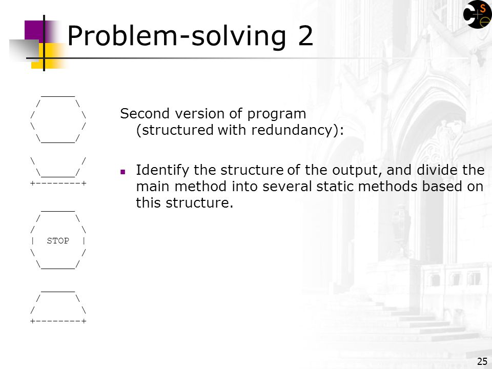 25 Problem-solving 2 ______ / \ \ / \______/ \ / \______/ ______ / \ | STOP | \ / \______/ ______ / \ Second version of program (structured with redundancy): Identify the structure of the output, and divide the main method into several static methods based on this structure.