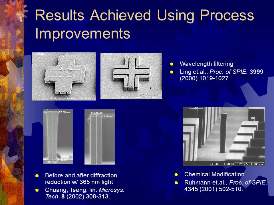 Results Achieved Using Process Improvements  Wavelength filtering  Ling et.al., Proc.