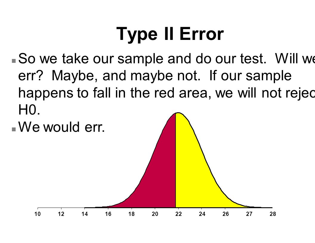 Type II Error n So we take our sample and do our test.