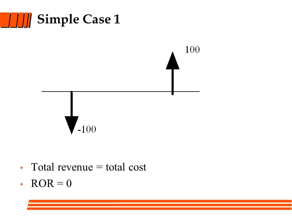 Simple Case 1 Total revenue = total cost ROR = 0